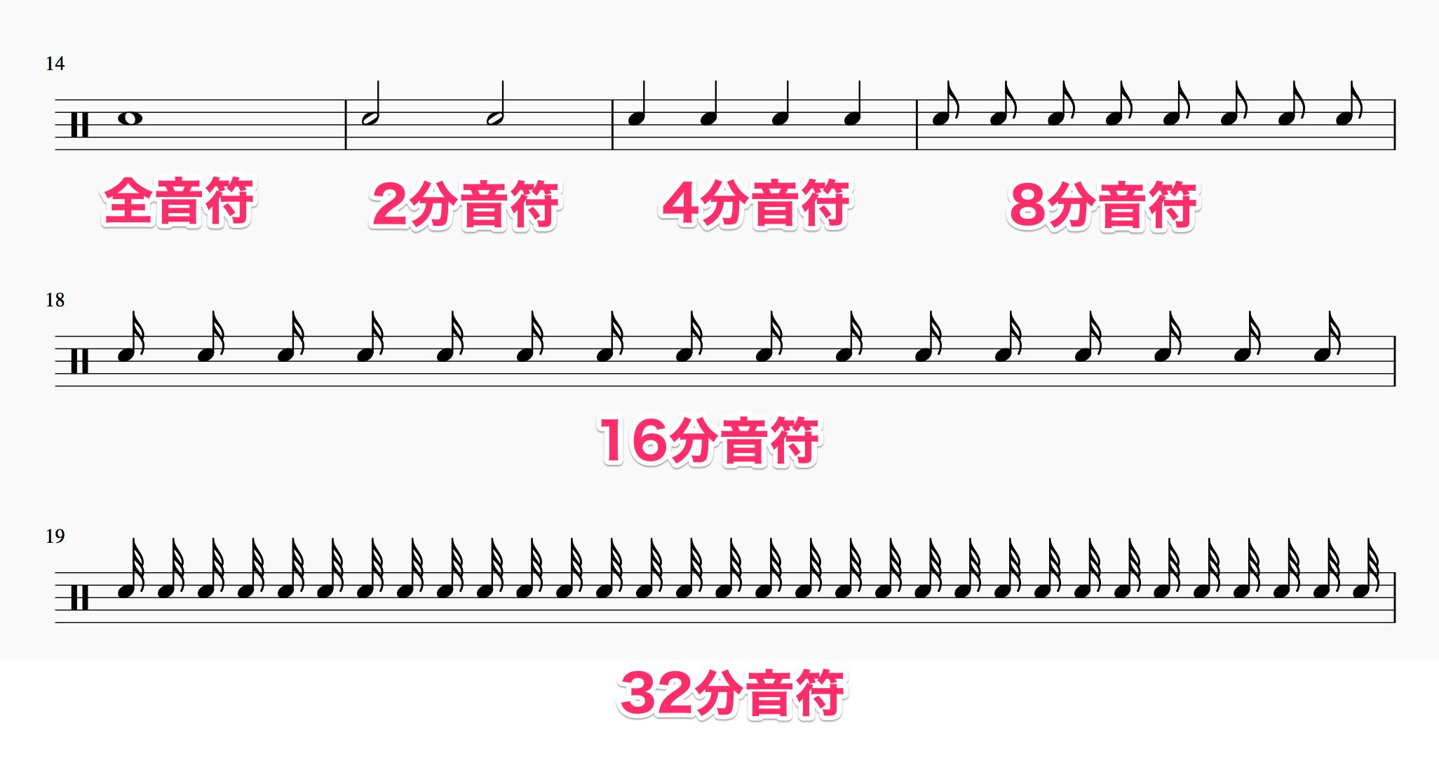 音楽用語音価とは 記号で長さを理解しようmusicamusik